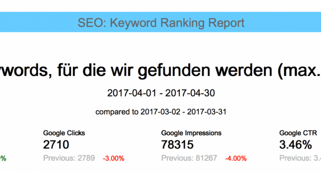 SEO Report: Keywords